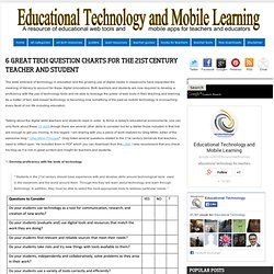 6 Great Tech Question Charts for The 21st Century Teacher and Student