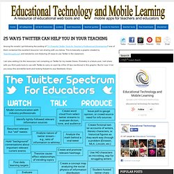 Educational Technology and Mobile Learning: 25 Ways Twitter Can Help You in Y...
