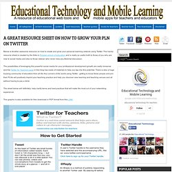A Great Resource Sheet on How to Grow Your PLN on Twitter