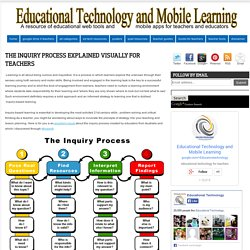 Educational Technology and Mobile Learning: The Inquiry Process Explained Visually for Teachers
