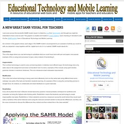 A New Great SAMR Visual for Teachers