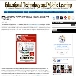 Managing iPad Videos in Schools- Visual Guide for Teachers