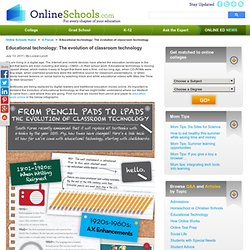 Educational technology: The evolution of classroom technology