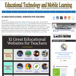 32 Great Educational Websites for Teachers