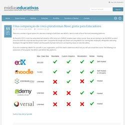 Comparación de 5 plataformas Mooc gratuitas para Educadores