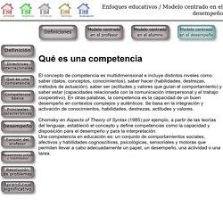 Enfoques educativos - Modelo centrado en el desempeño - Que es una competencia