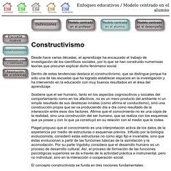 Enfoques educativos - Modelo centrado en el alumno - Constructivismo