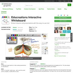 Educreations Interactive Whiteboard Educator Review