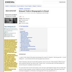 Edward Tufte's Slopegraphs in Excel - E90E50fx