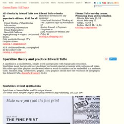 Edward Tufte forum: Sparkline theory and practice Edward Tufte