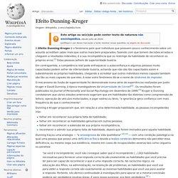 Efeito Dunning-Kruger + Síndrome do Impostor