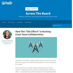 "How The ""Silo Effect"" Is Hurting Cross Team Collaboration - Trello Blog"