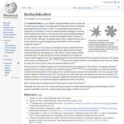 Bouba/kiki effect
