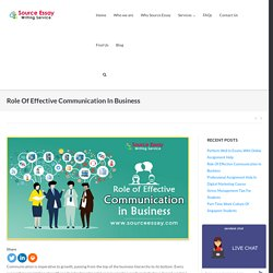 Role Of Effective Communication In Business