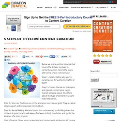 5 Steps of Effective Content Curation
