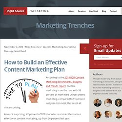How to Build an Effective Content Marketing Plan