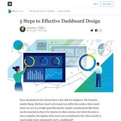 5 Steps to Effective Dashboard Design - VMware Design - Medium
