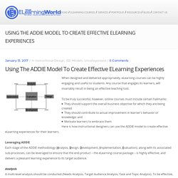 Using The ADDIE Model to Create Effective eLearning Experiences – Your eLearning World