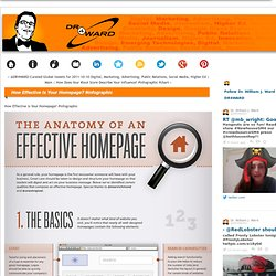 How Effective Is Your Homepage