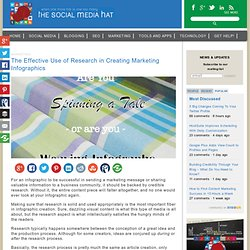 The Effective Use of Research in Creating Marketing Infographics
