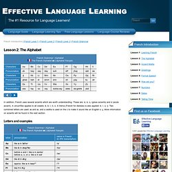 Effective Language Learning