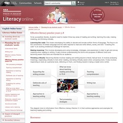 Effective literacy practice years 5-8 / Planning for my students' needs / Literacy Online / English - ESOL - Literacy Online website - English - ESOL - Literacy Online