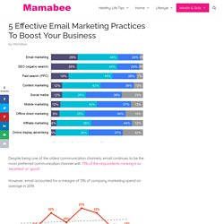 5 Effective Email Marketing Practices To Boost Your Business
