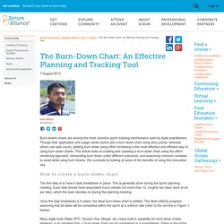 The Burn-Down Chart: An Effective Planning and Tracking Tool