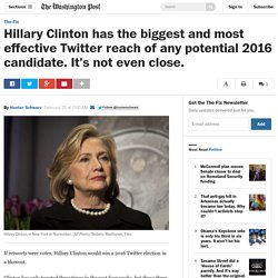 Hillary Clinton has the biggest and most effective Twitter reach of any potential 2016 candidate. It's not even close.