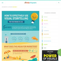 How To Effectively Use Visual Storytelling