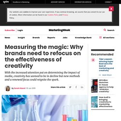 Measuring the effectiveness of creativity in marketing