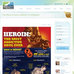 The Effects of Heroin Addiction: An Infographic