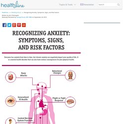 a research on the symptoms and effects of anxiety