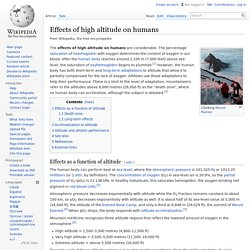Effects of high altitude on humans