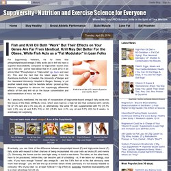 Nutrition and Exercise Science for Everyone