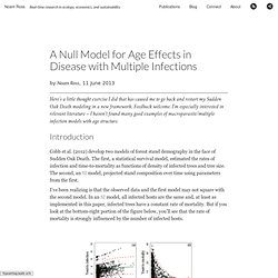 A Null Model for Age Effects in Disease with Multiple Infections