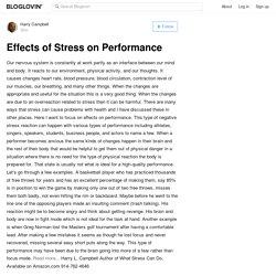 Posts by biofeedbackinternational