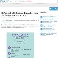 Effectuer des recherches sur Google comme un pro!