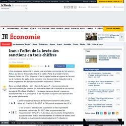 Iran: l'effet de la levée des sanctions en trois chiffres