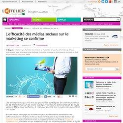 L'efficacité des médias sociaux sur le marketing se confirme