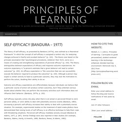 Self-Efficacy (Bandura – 1977)