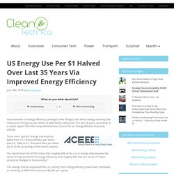 US Energy Use Per $1 Halved Over Last 35 Years Via Improved Energy Efficiency