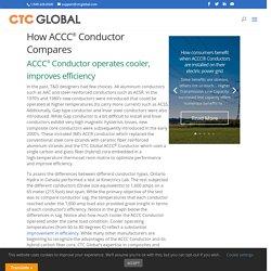 Comparison of ACCC, ACSR and ACCR conductors