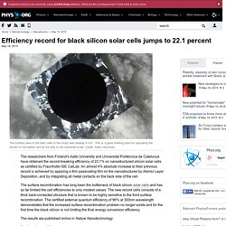 Efficiency record for black silicon solar cells jumps to 22.1 percent