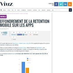 Effondrement de la retention mobile sur les Apps