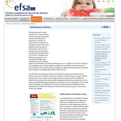 EFSA Dossier: Aliments pour animaux
