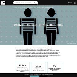 Favoriser l'égalité femme/homme dans tous les domaines · Région Bretagne