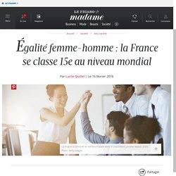 Égalité femme-homme : la France se classe 15e au niveau mondial