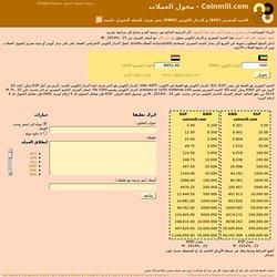 تحويل الجنيه المصري (EGP) و الدينار الكويتي (KWD) : سعر صرف العملة التحويل حاسبة