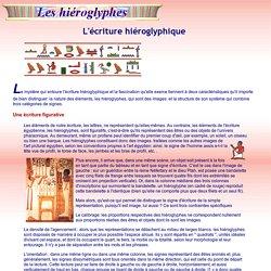 Egypte : Les Hiéroglyphes